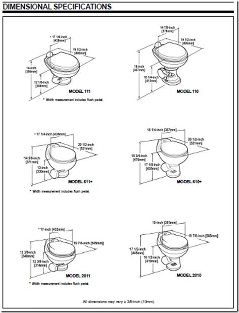 Dometic dimensional analysis